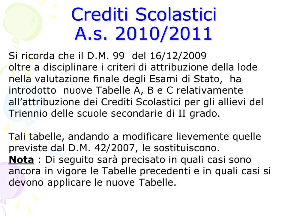 Crediti Scolastici A.s. 2010/2011