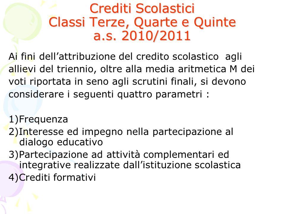 Crediti Scolastici Classi Terze, Quarte e Quinte a.s. 2010/2011