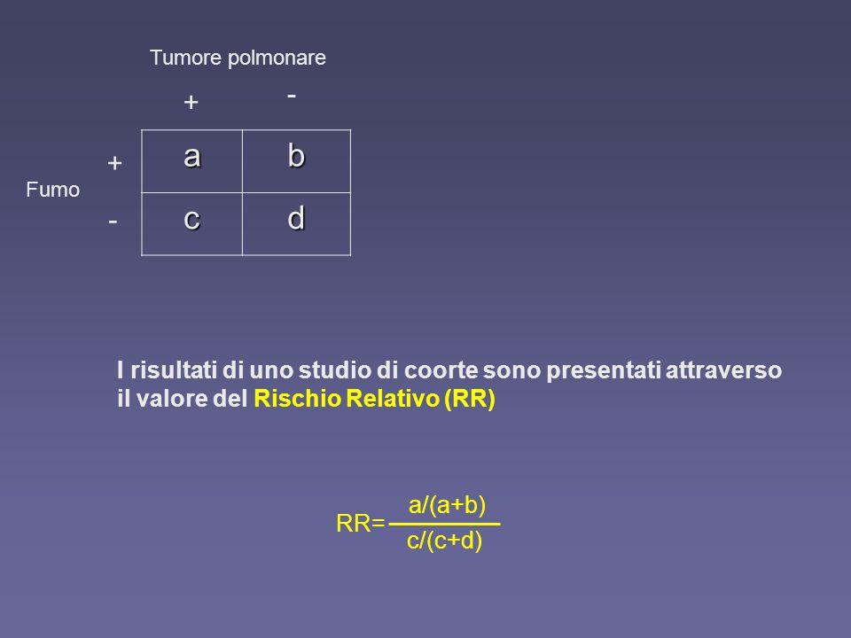 Tumore polmonare- + a. b. c. d. + Fumo. - I risultati di uno studio di coorte sono presentati attraverso il valore del Rischio Relativo (RR)