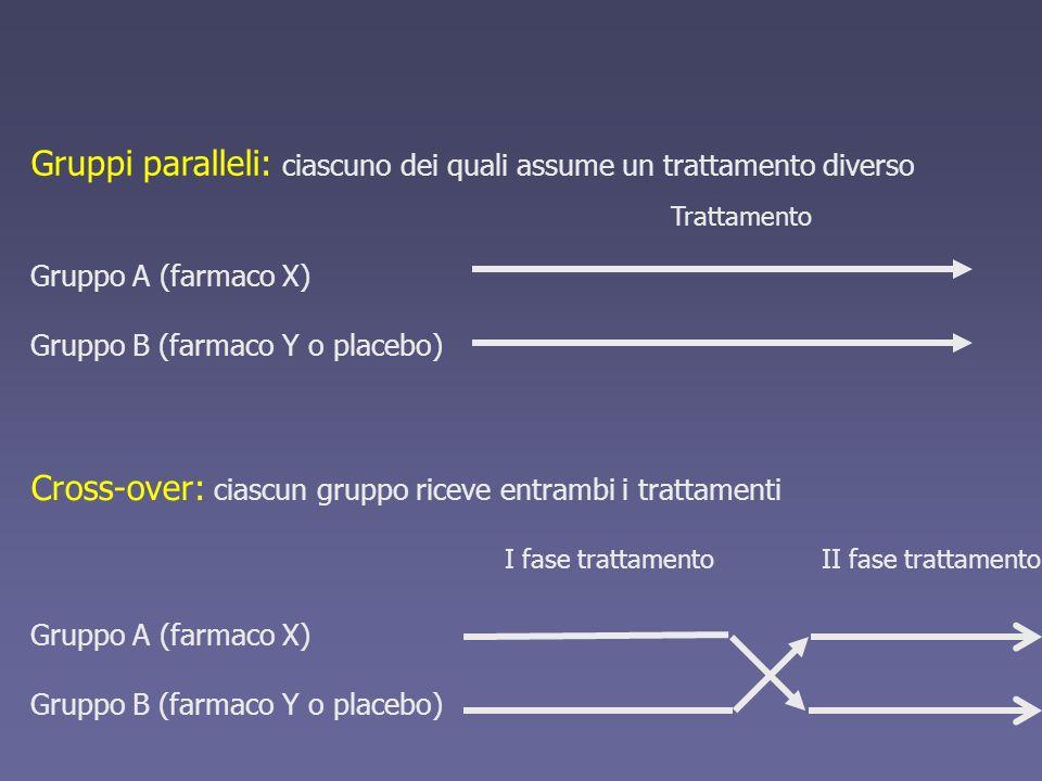 Gruppi paralleli: ciascuno dei quali assume un trattamento diverso