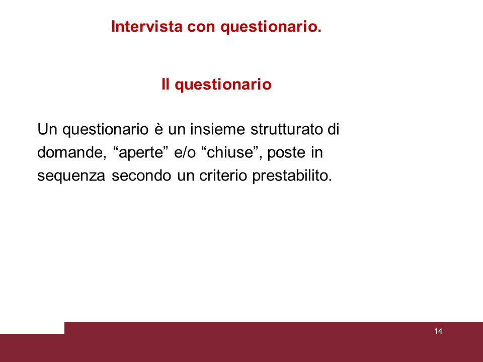 Intervista con questionario. Il questionario