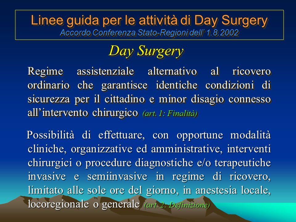Linee guida per le attività di Day Surgery Accordo Conferenza Stato-Regioni dell' 1.8.2002