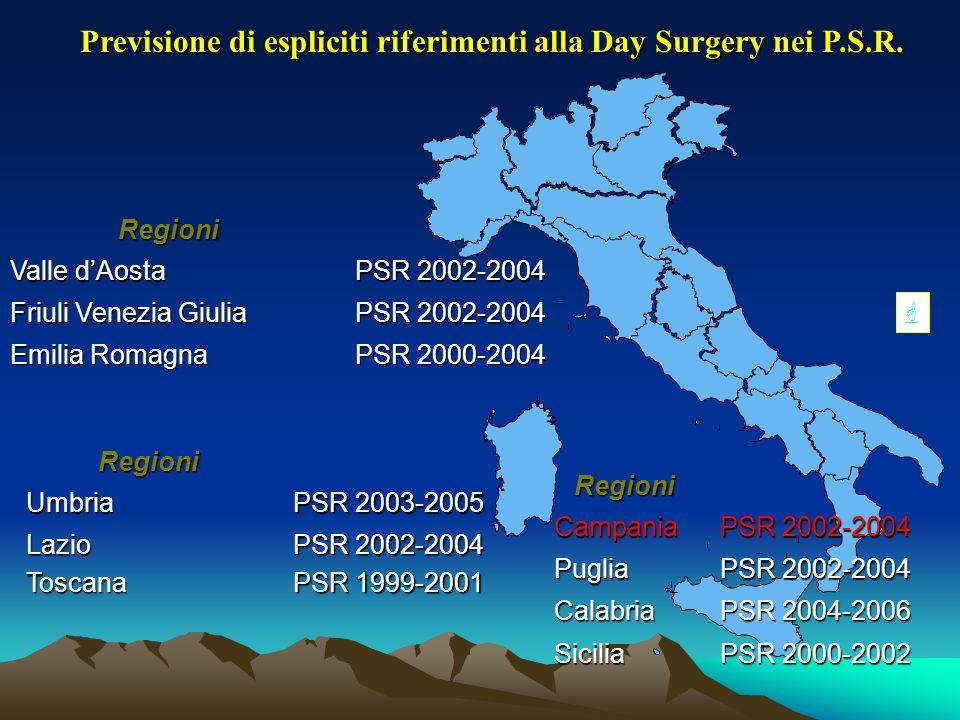 Previsione di espliciti riferimenti alla Day Surgery nei P.S.R.