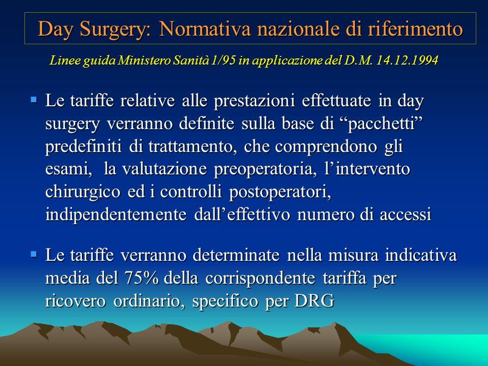 Day Surgery: Normativa nazionale di riferimento