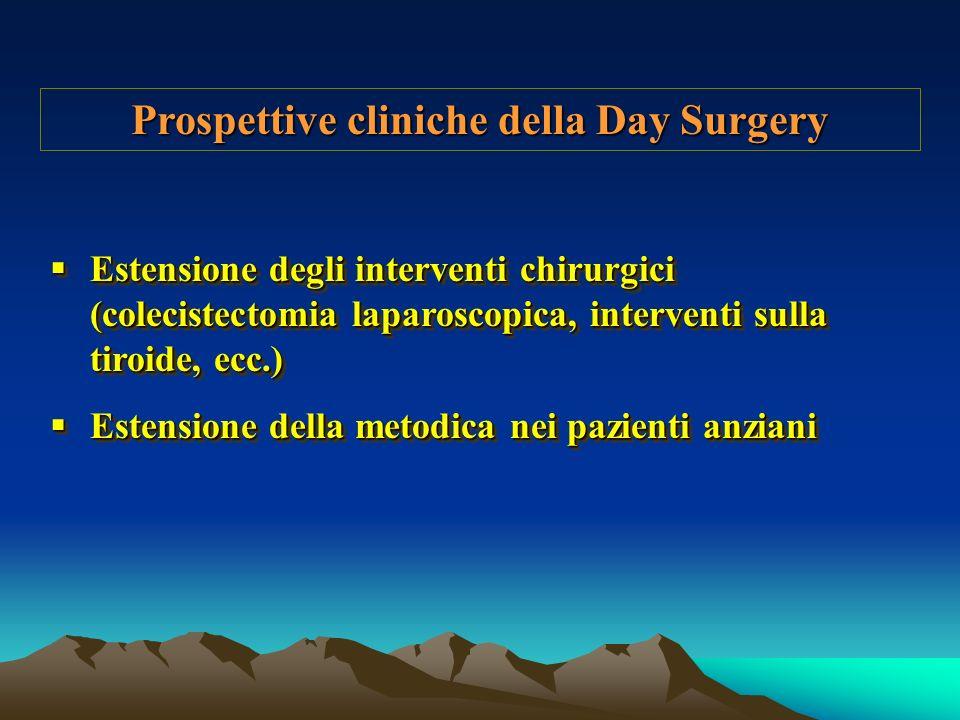 Prospettive cliniche della Day Surgery