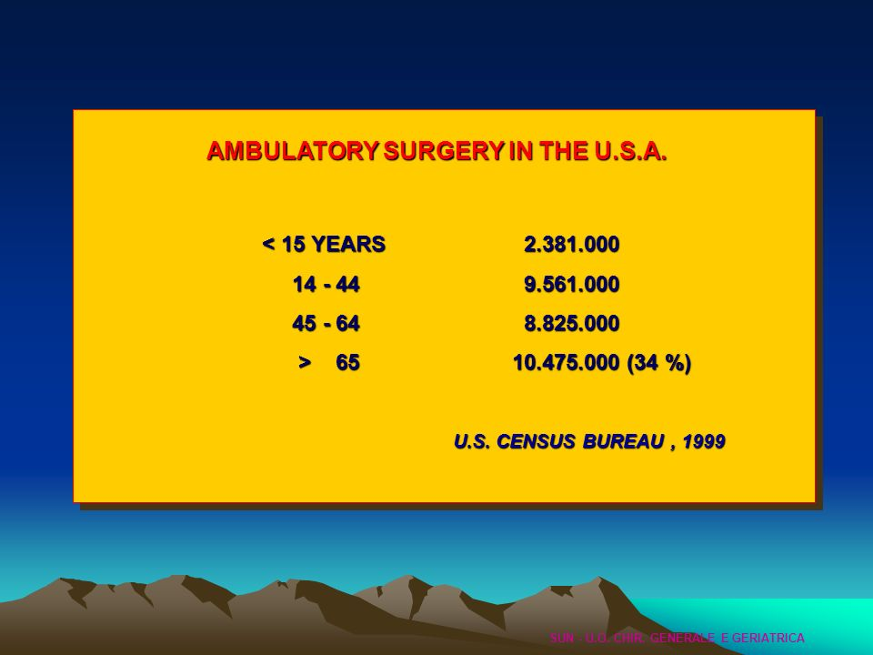 AMBULATORY SURGERY IN THE U.S.A.