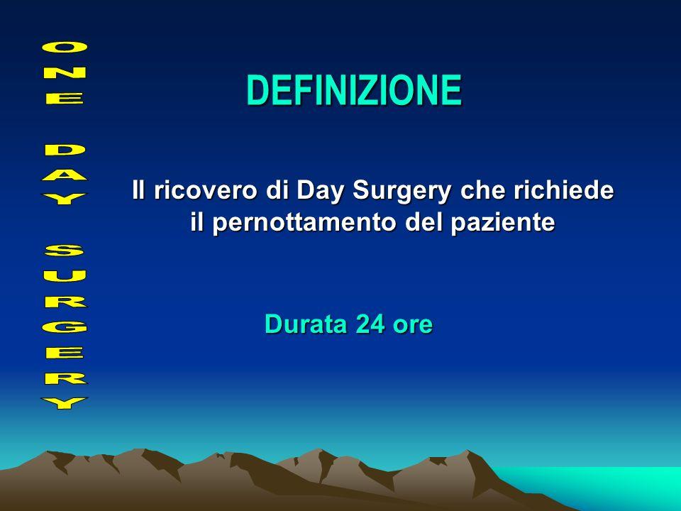 Il ricovero di Day Surgery che richiede il pernottamento del paziente