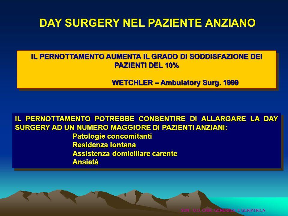 DAY SURGERY NEL PAZIENTE ANZIANO