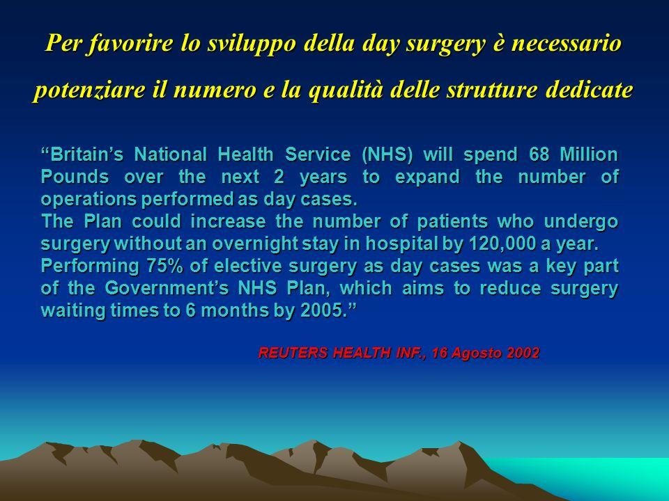 Per favorire lo sviluppo della day surgery è necessario