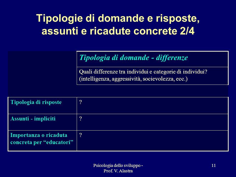 Tipologie di domande e risposte, assunti e ricadute concrete 2/4