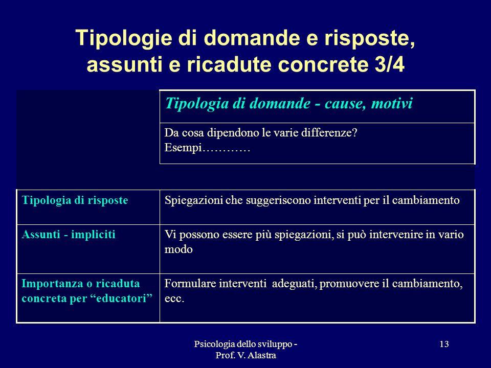 Tipologie di domande e risposte, assunti e ricadute concrete 3/4