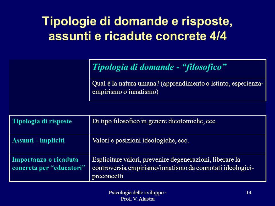 Tipologie di domande e risposte, assunti e ricadute concrete 4/4