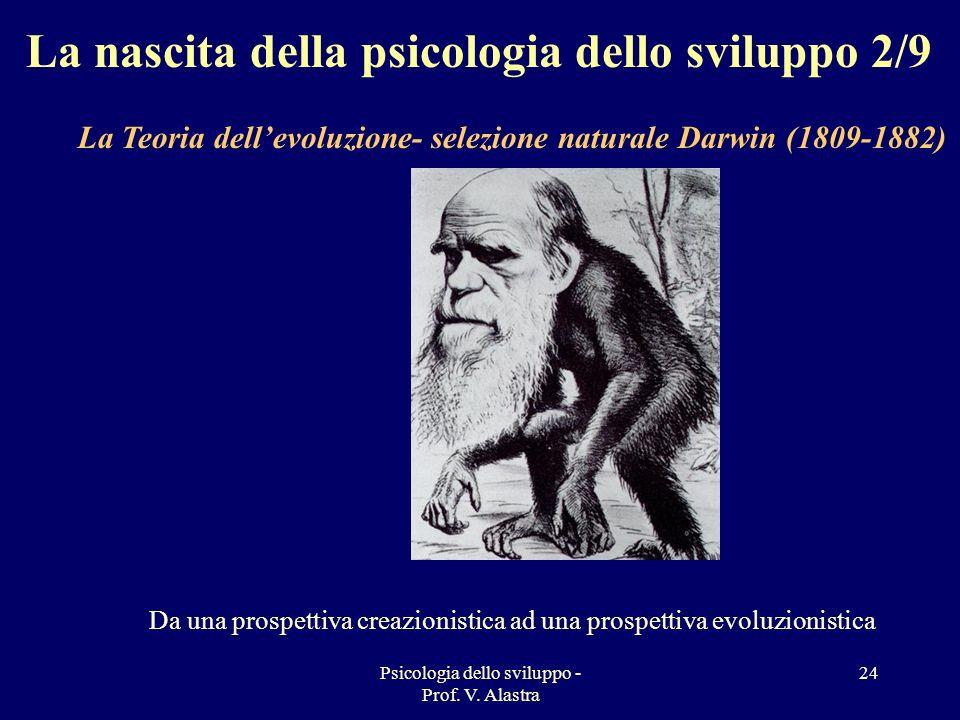 La Teoria dell'evoluzione- selezione naturale Darwin (1809-1882)
