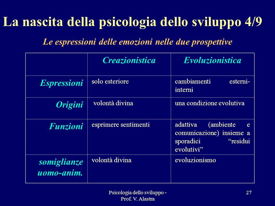 Le espressioni delle emozioni nelle due prospettive