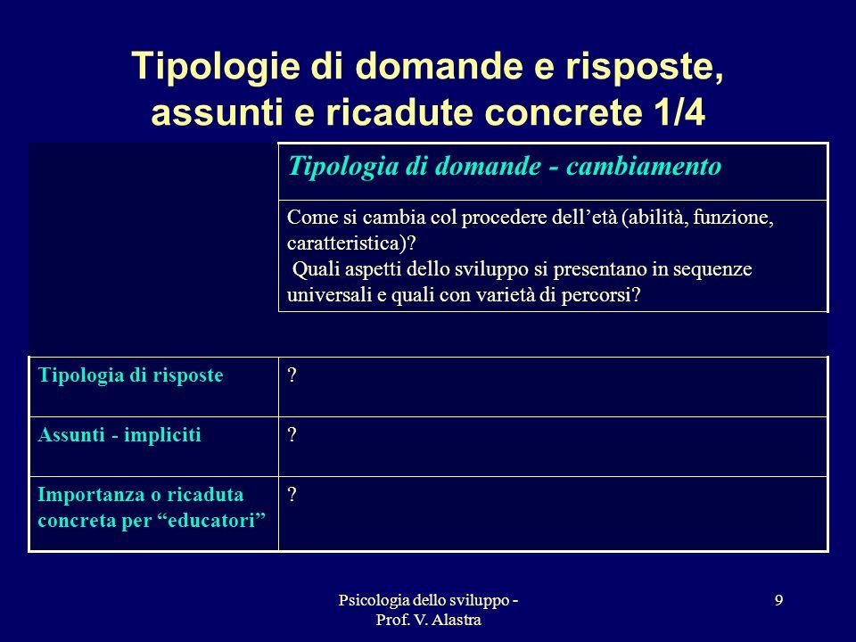 Tipologie di domande e risposte, assunti e ricadute concrete 1/4