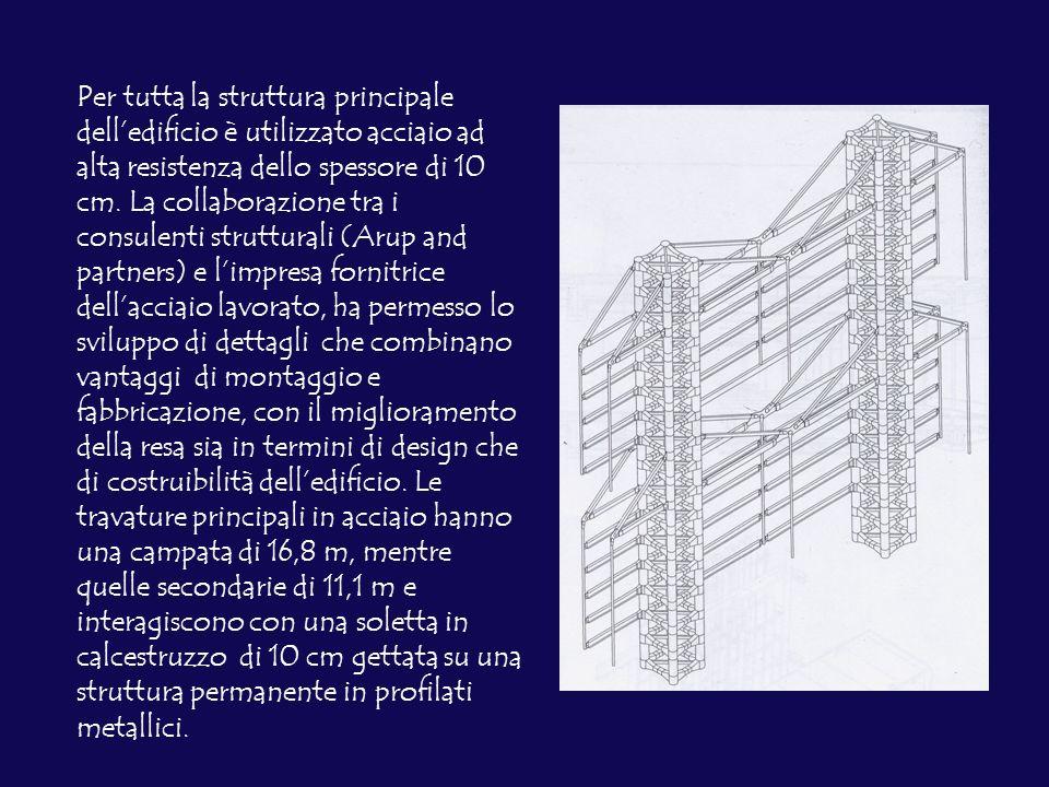 Per tutta la struttura principale dell'edificio è utilizzato acciaio ad alta resistenza dello spessore di 10 cm.
