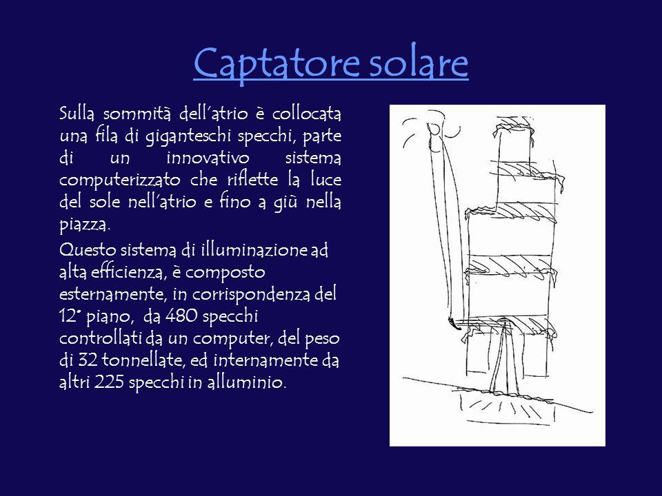 Captatore solare
