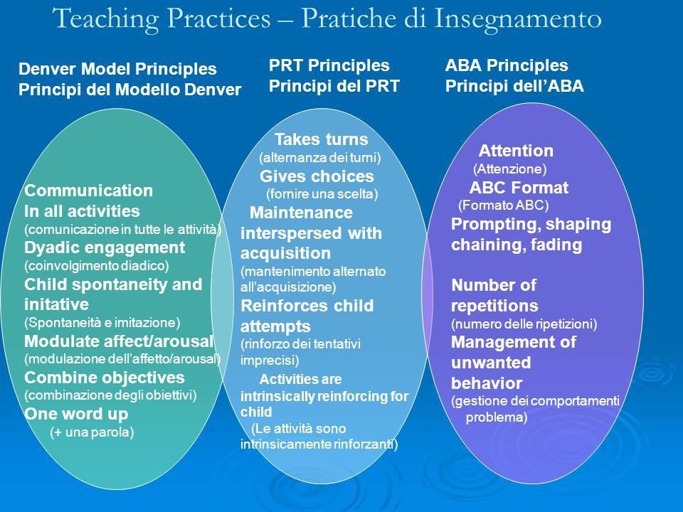 Teaching Practices – Pratiche di Insegnamento