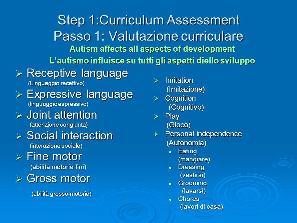 Step 1:Curriculum Assessment Passo 1: Valutazione curriculare
