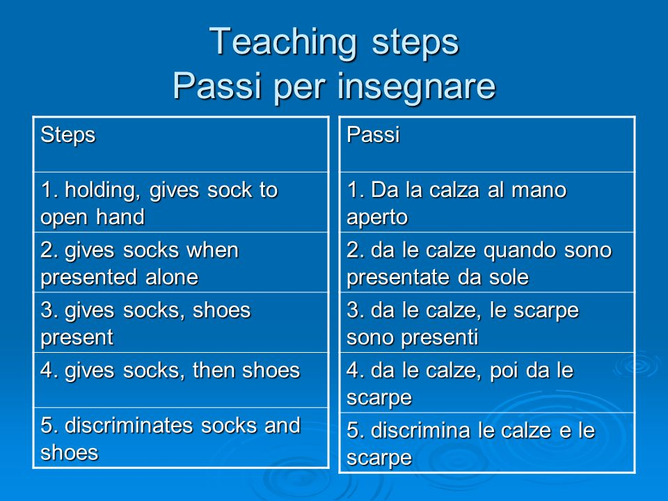 Teaching steps Passi per insegnare