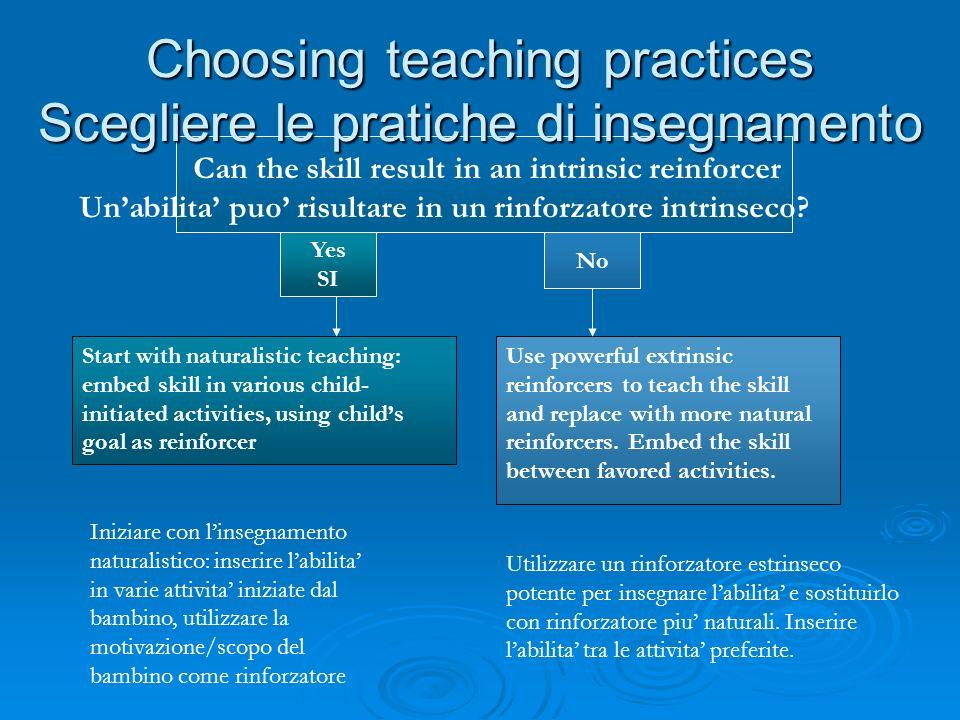 Choosing teaching practices Scegliere le pratiche di insegnamento
