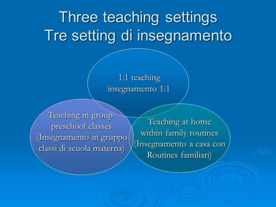 Three teaching settings Tre setting di insegnamento