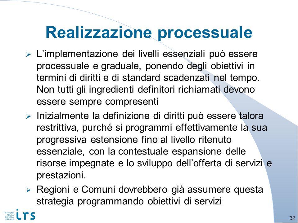 Realizzazione processuale