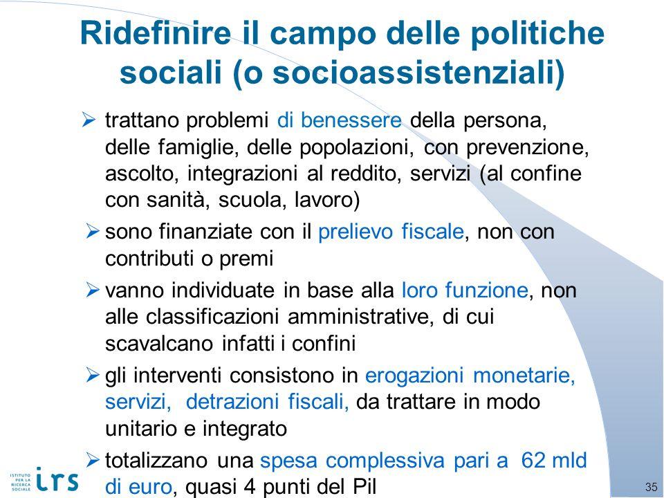Ridefinire il campo delle politiche sociali (o socioassistenziali)