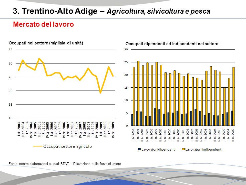 3. Trentino-Alto Adige – Agricoltura, silvicoltura e pesca