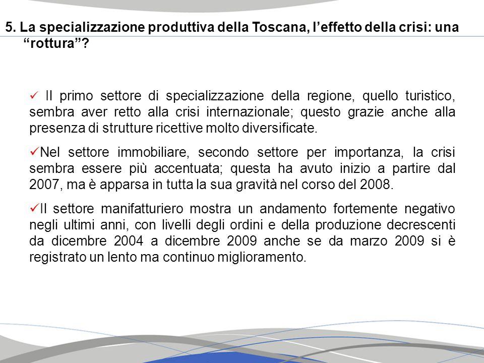 5. La specializzazione produttiva della Toscana, l'effetto della crisi: una rottura