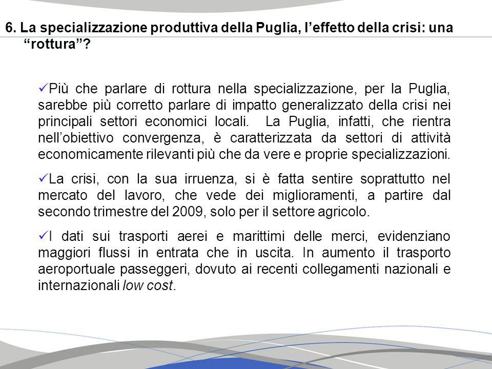 6. La specializzazione produttiva della Puglia, l'effetto della crisi: una rottura