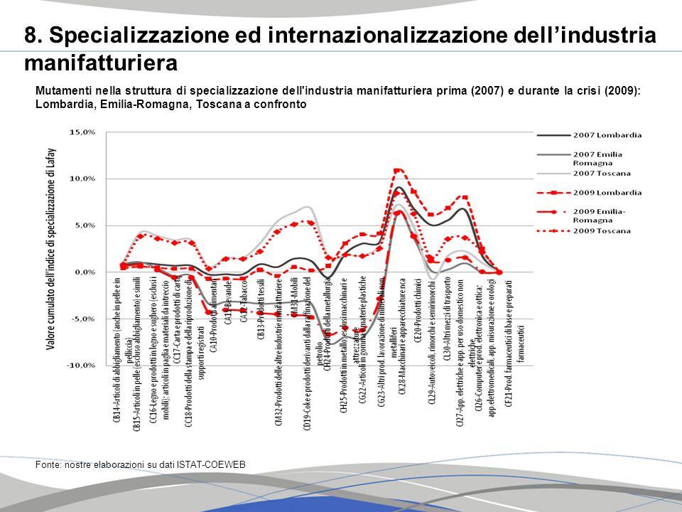 8. Specializzazione ed internazionalizzazione dell'industria manifatturiera