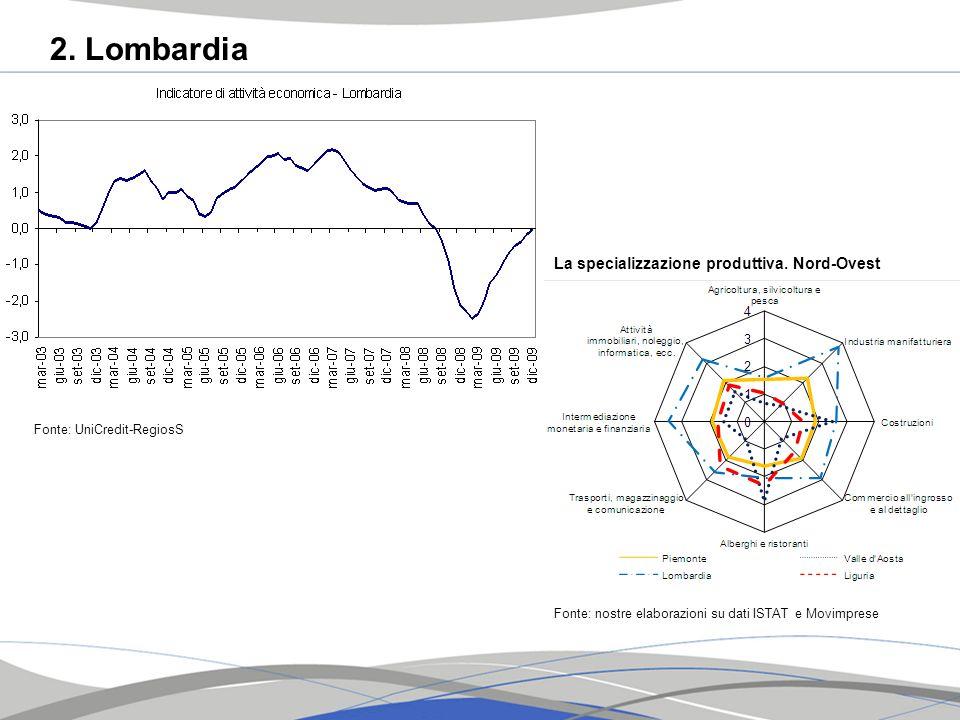 2. Lombardia La specializzazione produttiva. Nord-Ovest