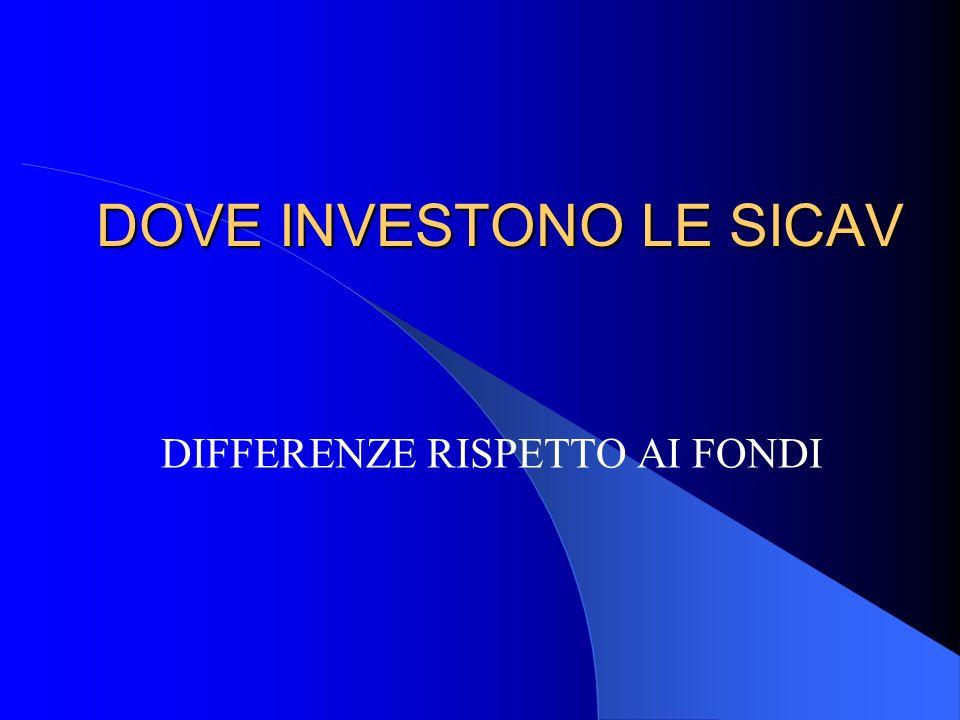 DOVE INVESTONO LE SICAV