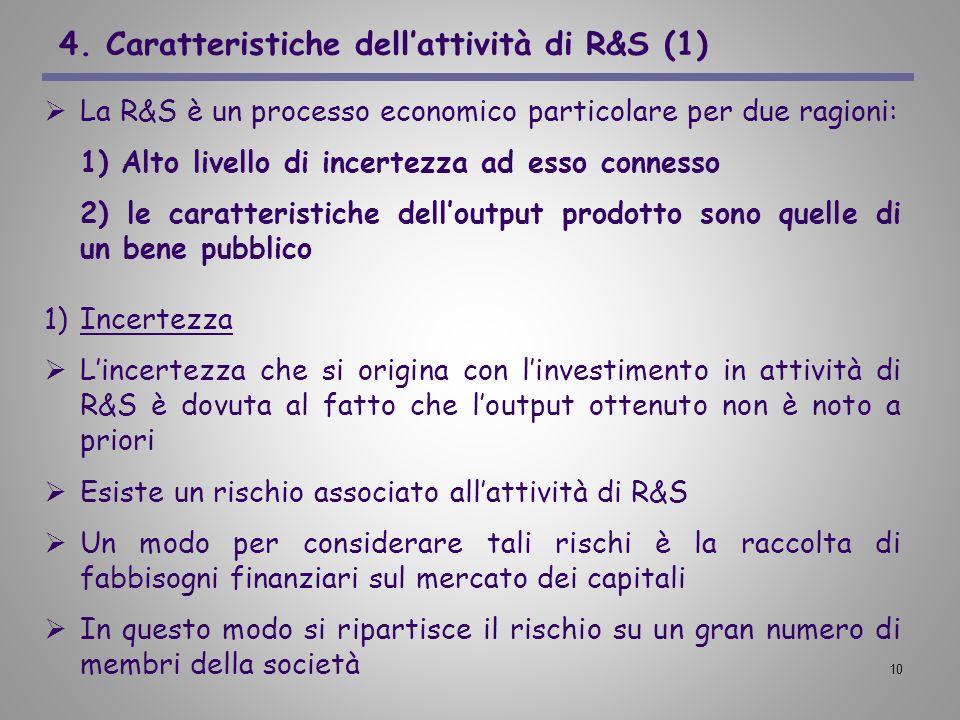 4. Caratteristiche dell'attività di R&S (1)