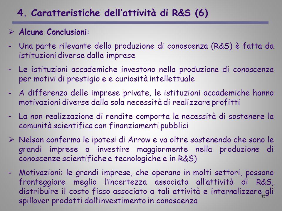 4. Caratteristiche dell'attività di R&S (6)