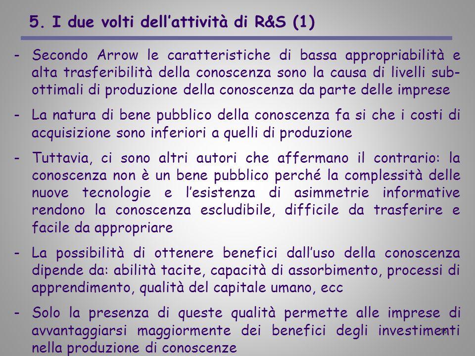 5. I due volti dell'attività di R&S (1)