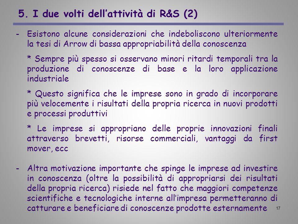 5. I due volti dell'attività di R&S (2)