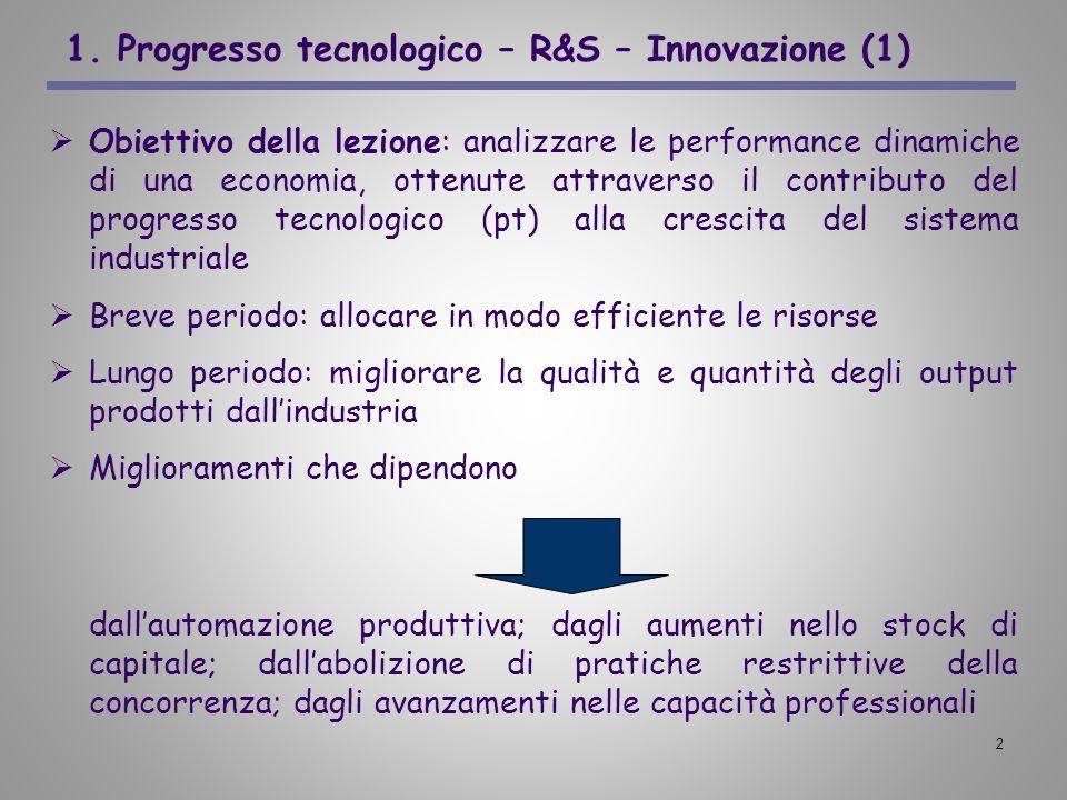 1. Progresso tecnologico – R&S – Innovazione (1)
