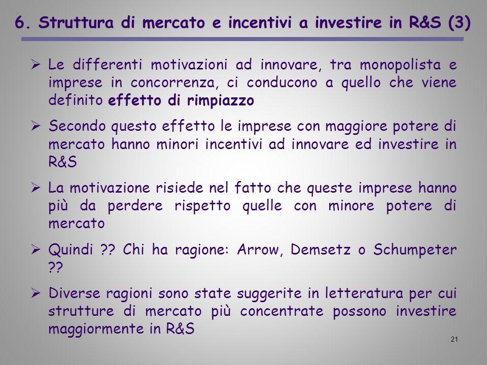 6. Struttura di mercato e incentivi a investire in R&S (3)