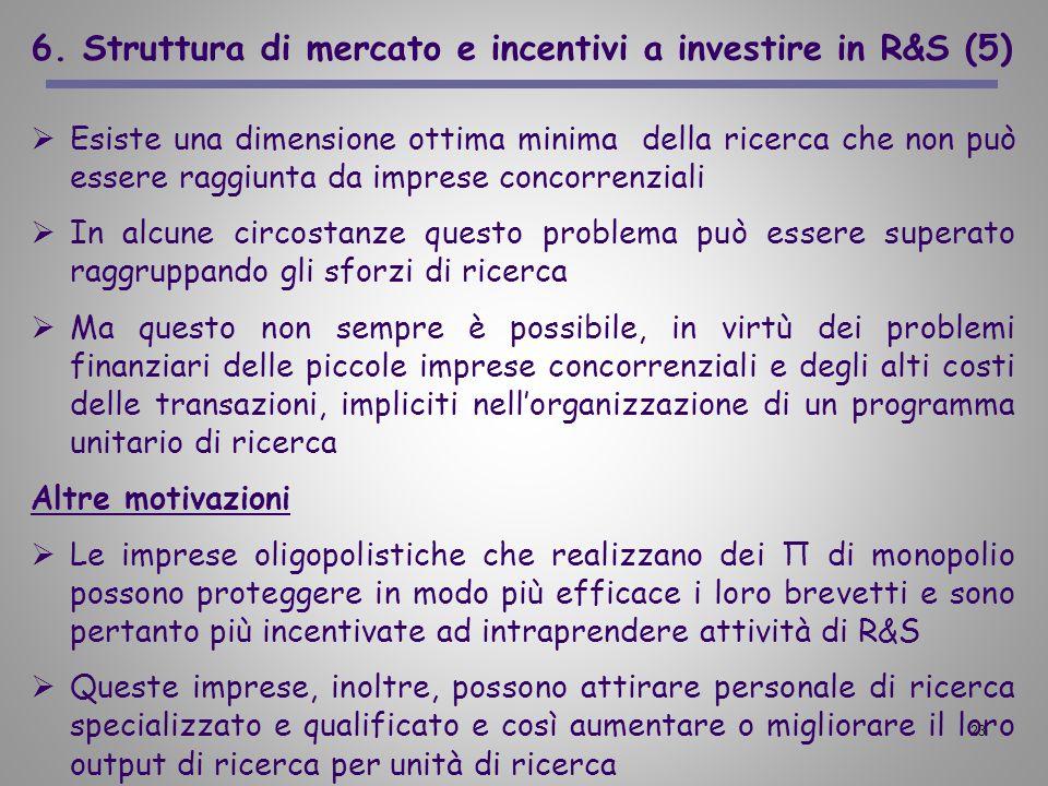 6. Struttura di mercato e incentivi a investire in R&S (5)