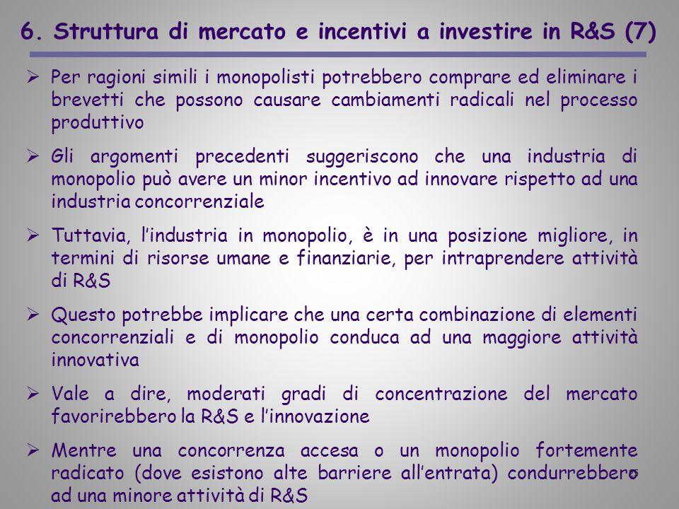 6. Struttura di mercato e incentivi a investire in R&S (7)