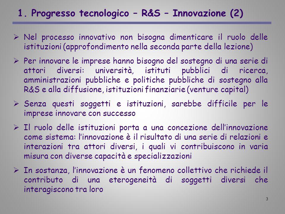 1. Progresso tecnologico – R&S – Innovazione (2)