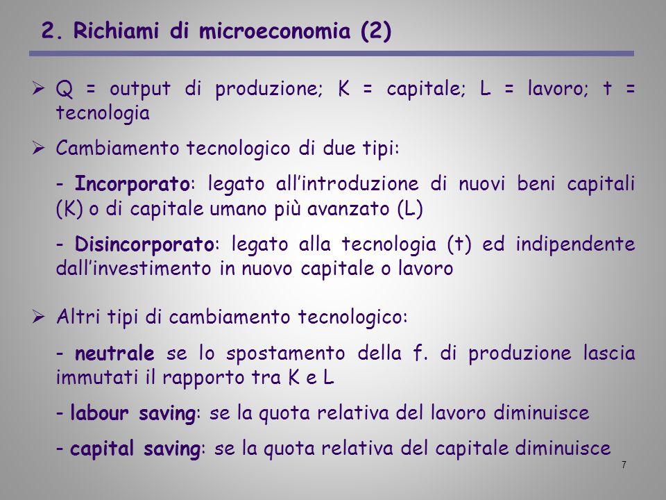 2. Richiami di microeconomia (2)