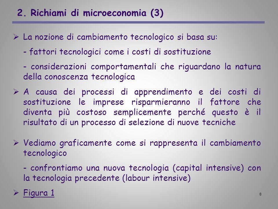 2. Richiami di microeconomia (3)