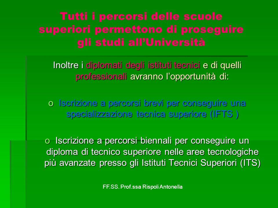 FF.SS. Prof.ssa Rispoli Antonella