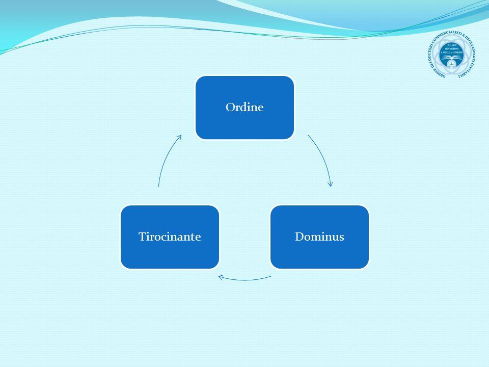 Ordine Dominus Tirocinante