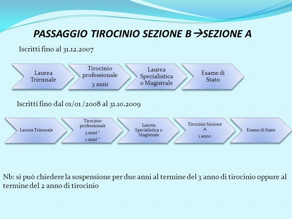 PASSAGGIO TIROCINIO SEZIONE BSEZIONE A