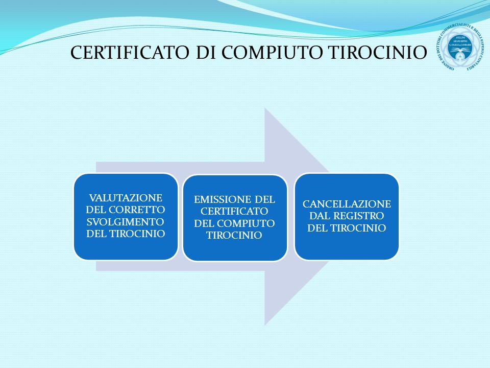CERTIFICATO DI COMPIUTO TIROCINIO