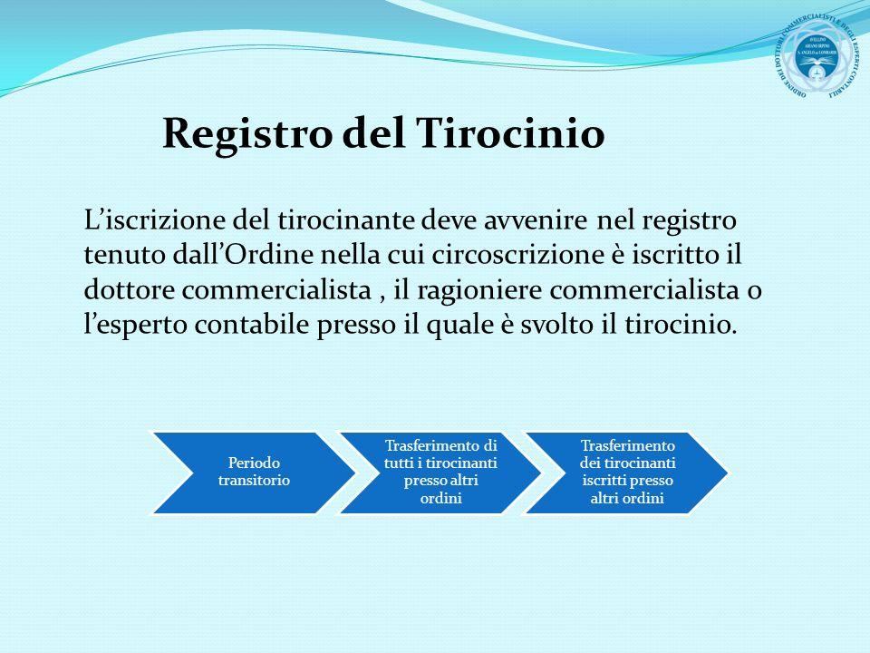 Registro del Tirocinio
